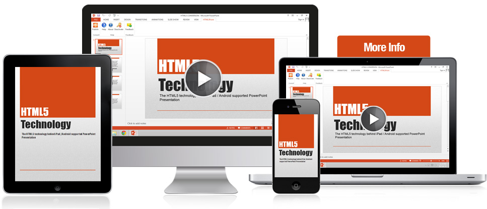 Convert PowerPoint to HTML5