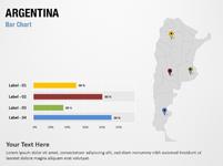 Argentina Bar Chart