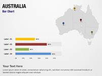 Australia Bar Chart