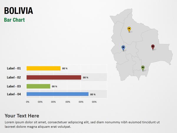 Bolivia Bar Chart