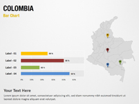 Colombia Bar Chart