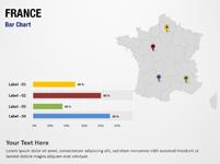 France Bar Chart