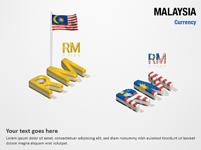 Malaysia Currency