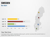 Sweden Bar Chart