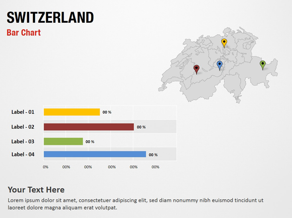 Switzerland Bar Chart