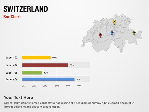 Switzerland Bar Chart