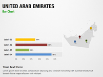 United Arab Emirates Bar Chart